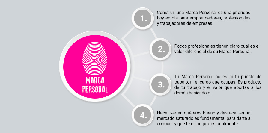 Marca Personal Home